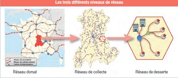 DS_-_aménagement_numérique_-_réseau copie