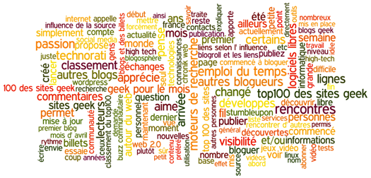 vocabulaire-geek